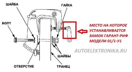 замок на струбцины лодочного мотора