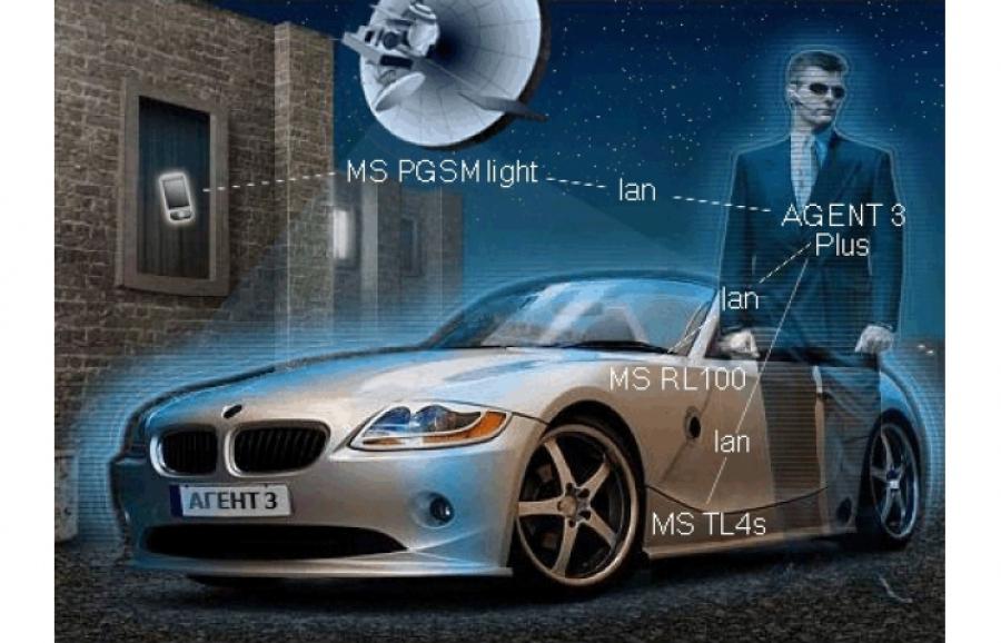 AGENT GSM Стандарт противоугонный комплекс